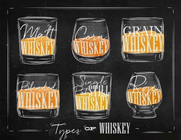 ilustrativa tipos de whisky